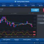 Alpari e FXCM: due recensioni per i broker rinati dopo il crollo dell'Euro.